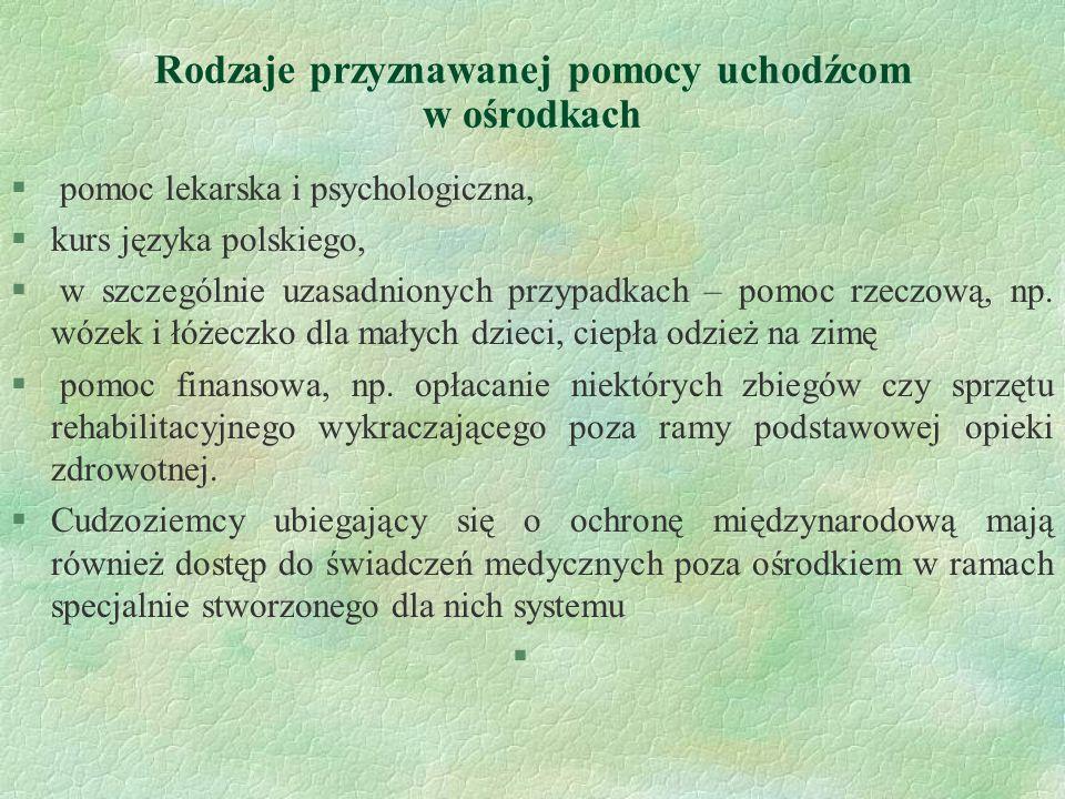Rodzaje przyznawanej pomocy uchodźcom w ośrodkach § pomoc lekarska i psychologiczna, §kurs języka polskiego, § w szczególnie uzasadnionych przypadkach