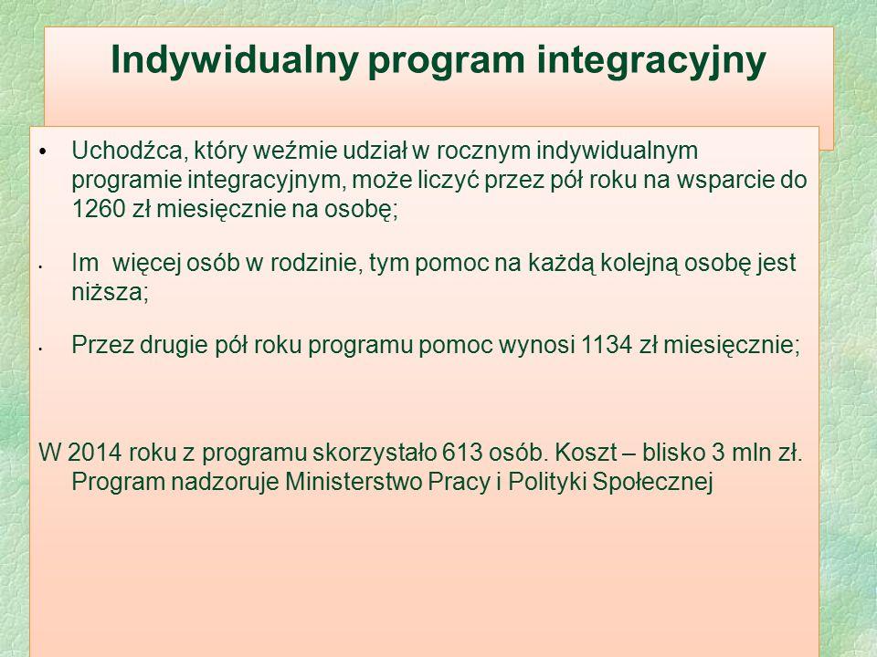 Indywidualny program integracyjny Uchodźca, który weźmie udział w rocznym indywidualnym programie integracyjnym, może liczyć przez pół roku na wsparci