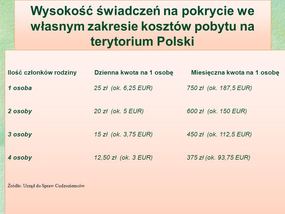 Wysokość świadczeń na pokrycie we własnym zakresie kosztów pobytu na terytorium Polski Ilość członków rodziny Dzienna kwota na 1 osobę Miesięczna kwot
