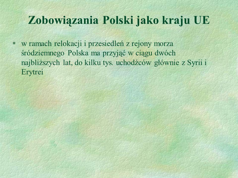 Zobowiązania Polski jako kraju UE §w ramach relokacji i przesiedleń z rejony morza śródziemnego Polska ma przyjąć w ciągu dwóch najbliższych lat, do k