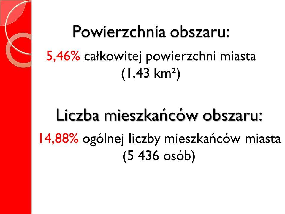 Powierzchnia obszaru: 5,46% całkowitej powierzchni miasta (1,43 km²) Liczba mieszkańców obszaru: 14,88% ogólnej liczby mieszkańców miasta (5 436 osób)