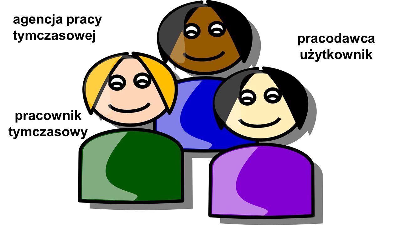Zanim przejdziemy do praw i obowiązków stron, przypomnijmy sobie definicje: pracy tymczasowej agencji pracy tymczasowej pracownika tymczasowego pracodawcy użytkownika
