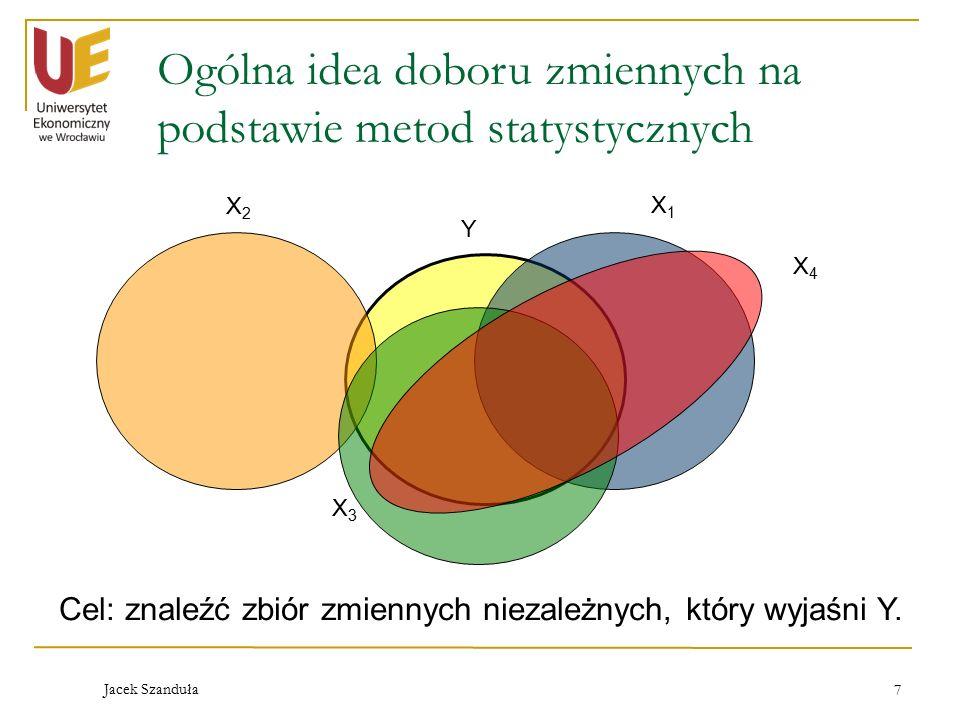 Jacek Szanduła 7 Ogólna idea doboru zmiennych na podstawie metod statystycznych Y X1X1 X2X2 X3X3 X4X4 Cel: znaleźć zbiór zmiennych niezależnych, który wyjaśni Y.