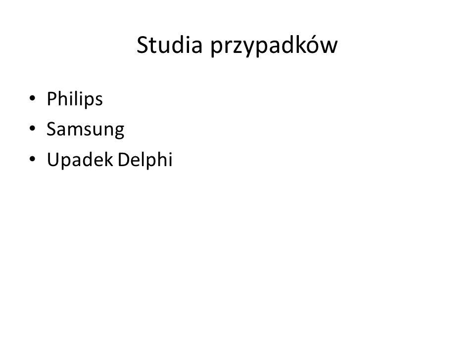 Philips Samsung Upadek Delphi Studia przypadków