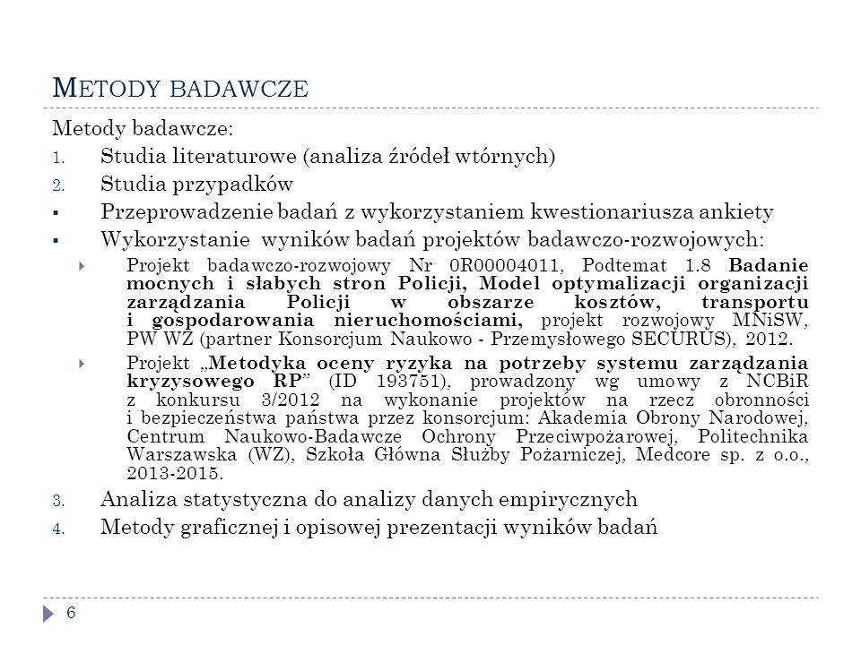 M ETODY BADAWCZE 6 Metody badawcze: 1.Studia literaturowe (analiza źródeł wtórnych) 2.