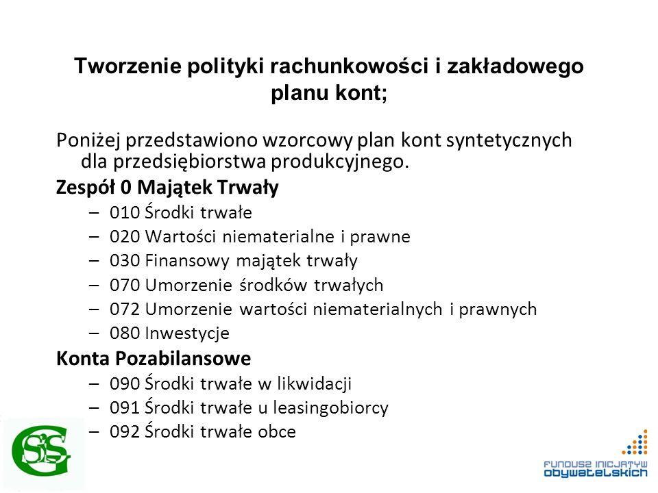 Tworzenie polityki rachunkowości i zakładowego planu kont; Poniżej przedstawiono wzorcowy plan kont syntetycznych dla przedsiębiorstwa produkcyjnego.