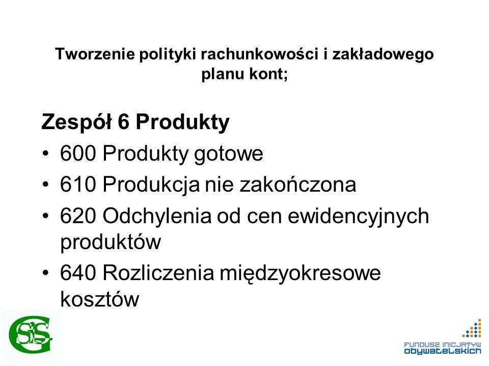 Tworzenie polityki rachunkowości i zakładowego planu kont; Zespół 6 Produkty 600 Produkty gotowe 610 Produkcja nie zakończona 620 Odchylenia od cen ewidencyjnych produktów 640 Rozliczenia międzyokresowe kosztów