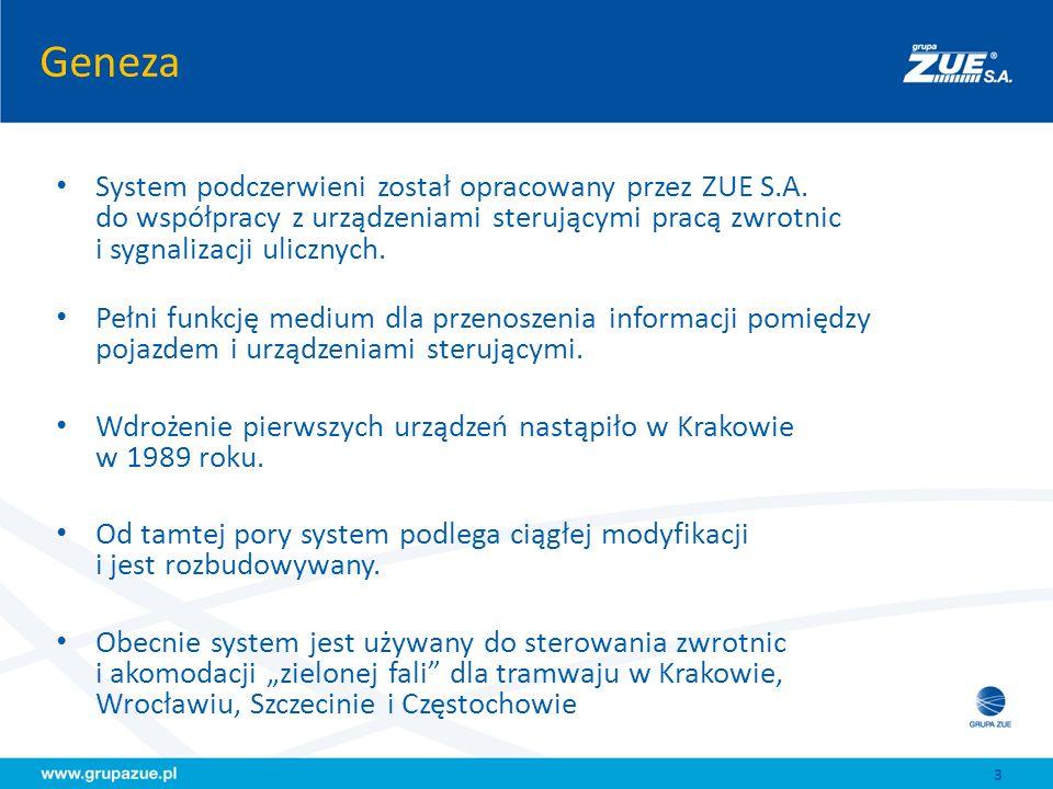 Geneza System podczerwieni został opracowany przez ZUE S.A. do współpracy z urządzeniami sterującymi pracą zwrotnic i sygnalizacji ulicznych. Pełni fu
