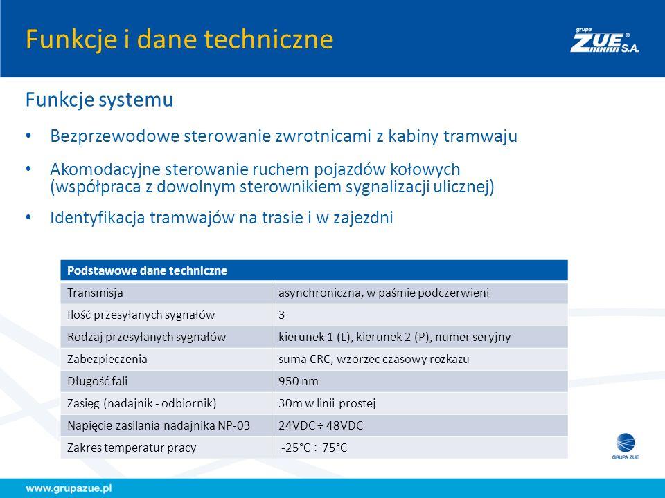 Funkcje i dane techniczne Funkcje systemu Bezprzewodowe sterowanie zwrotnicami z kabiny tramwaju Akomodacyjne sterowanie ruchem pojazdów kołowych (wsp