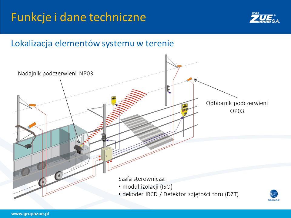 Funkcje i dane techniczne Lokalizacja elementów systemu w terenie Odbiornik podczerwieni OP03 Nadajnik podczerwieni NP03 Szafa sterownicza: moduł izol