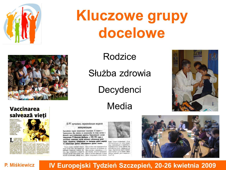 IV Europejski Tydzień Szczepień, 20-26 kwietnia 2009 P. Miśkiewicz Kluczowe grupy docelowe Rodzice Służba zdrowia Decydenci Media