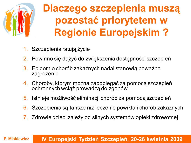IV Europejski Tydzień Szczepień, 20-26 kwietnia 2009 P. Miśkiewicz Dlaczego szczepienia muszą pozostać priorytetem w Regionie Europejskim ? 1.Szczepie