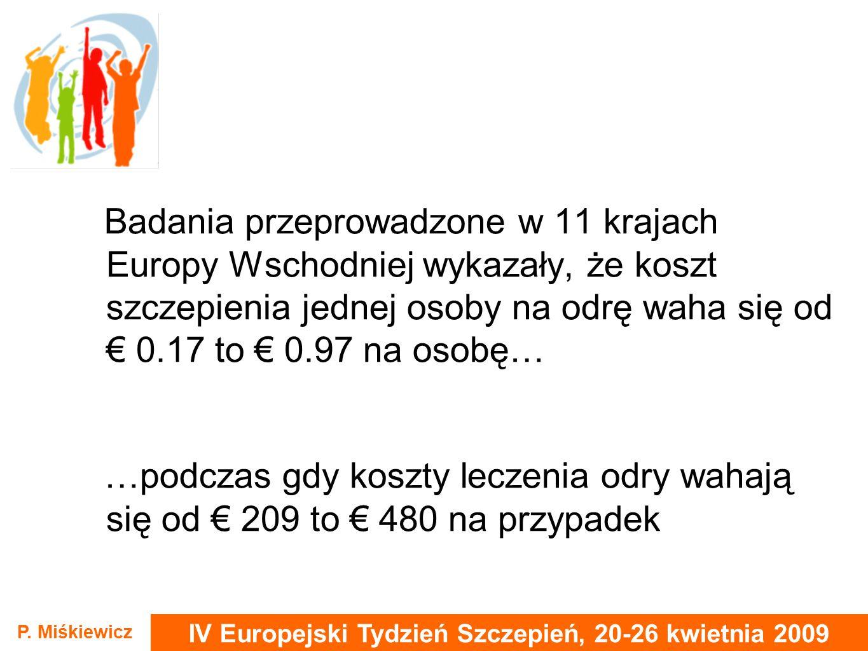 IV Europejski Tydzień Szczepień, 20-26 kwietnia 2009 P. Miśkiewicz Badania przeprowadzone w 11 krajach Europy Wschodniej wykazały, że koszt szczepieni