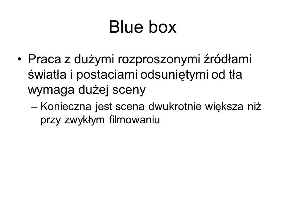 Blue box Praca z dużymi rozproszonymi źródłami światła i postaciami odsuniętymi od tła wymaga dużej sceny –Konieczna jest scena dwukrotnie większa niż przy zwykłym filmowaniu