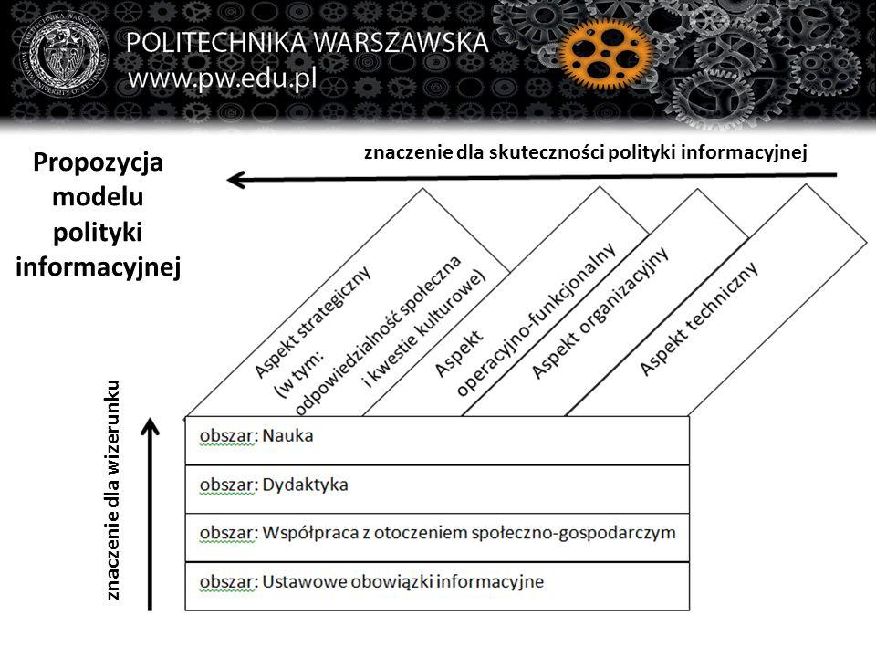 8 Zasady formułowania i praktykowania polityki informacyjnej: (w tym zakresie prace badawcze trwają) Zasada wskazywania strategicznych wartości, Zasada zgodności polityki informacyjnej ze strategią rozwoju uczelni, Zasada wytrwałości w przestrzeganiu i ochronie przyjętych wartości, Zasada społecznej odpowiedzialności uczelni i budowania trwałych relacji z interesariuszami, Zasada prymatu tradycji uniwersyteckiej nad bieżącym kontekstem politycznym i rynkowym, Zasada identyfikacji oraz szczegółowej analizy interesariuszy i ich potrzeb, Zasada transparentności informacyjnej, Zasada doskonalenia dobrego rządzenia, Zasada zrównoważonego zarządzania, Zasada jednoosobowej odpowiedzialności za politykę informacyjną, Zasada utrwalania procesów i dobrych praktyk, Zasada elastyczności stosowanych środków i rozwiązań, Zasada nadążania za rozwojem technologicznym.