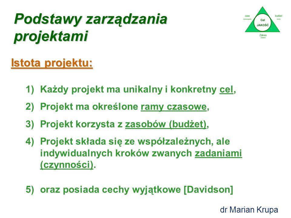 Definicja projektu: Podstawy zarządzania projektami Projekt jest to zorganizowane (zaplanowane) jednorazowe działanie zmierzające do osiągnięcia zdefi