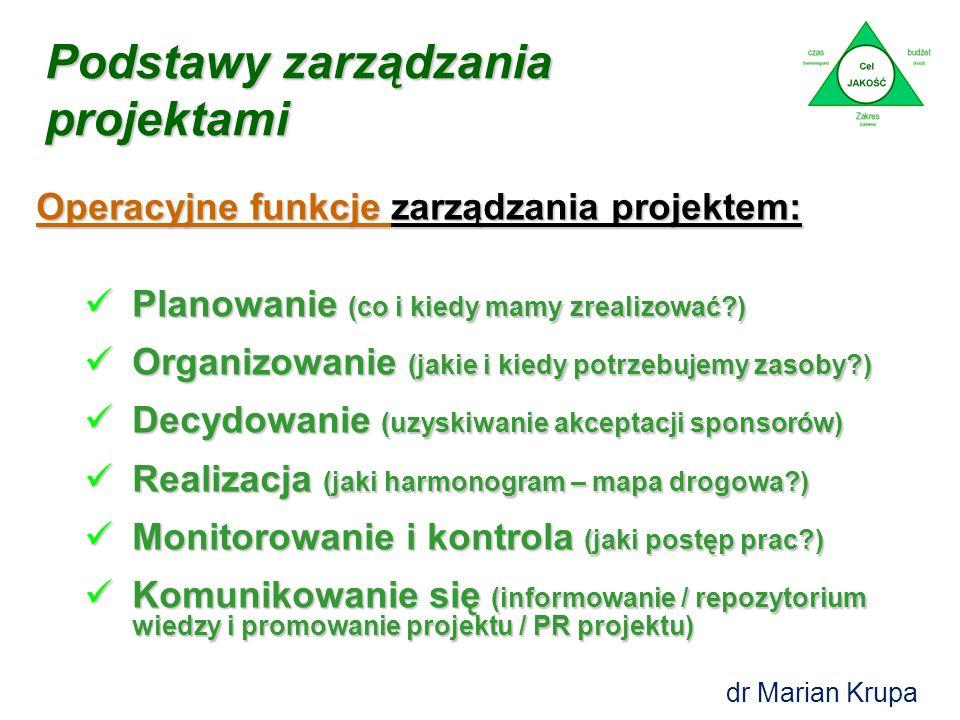 Funkcje zarządzania projektem