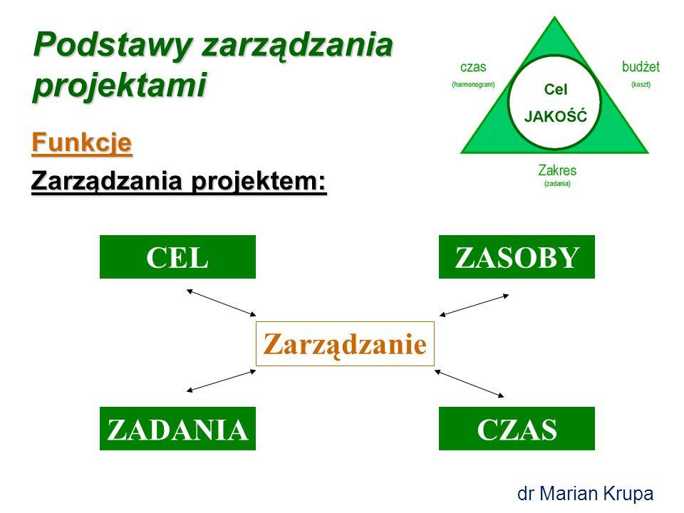 Operacyjne funkcje zarządzania projektem: Planowanie (co i kiedy mamy zrealizować?) Planowanie (co i kiedy mamy zrealizować?) Organizowanie (jakie i k