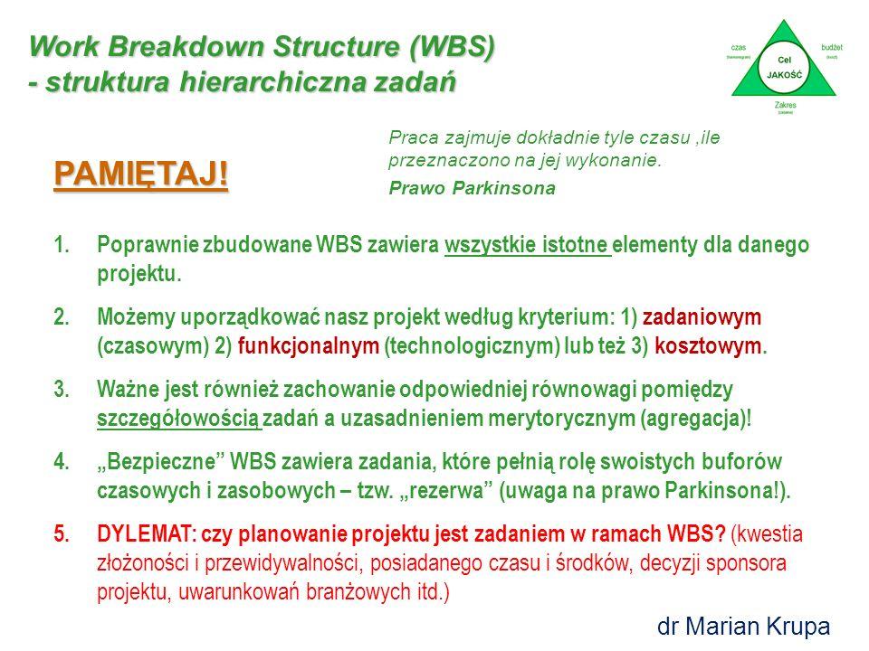 Work Breakdown Structure (WBS) - struktura hierarchiczna zadań T 1 T 2 T 3 T 4 T 5 T 6 T 7 T 8 T 9 Lista zadań dla projektu X T 1 T 2T 3 T 4T 5 T 6 T