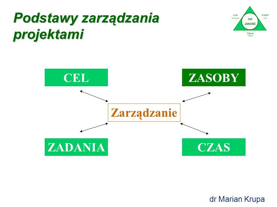 Work Breakdown Structure (WBS) - struktura hierarchiczna zadań dr Marian Krupa PAMIĘTAJ! 1.Poprawnie zbudowane WBS zawiera wszystkie istotne elementy