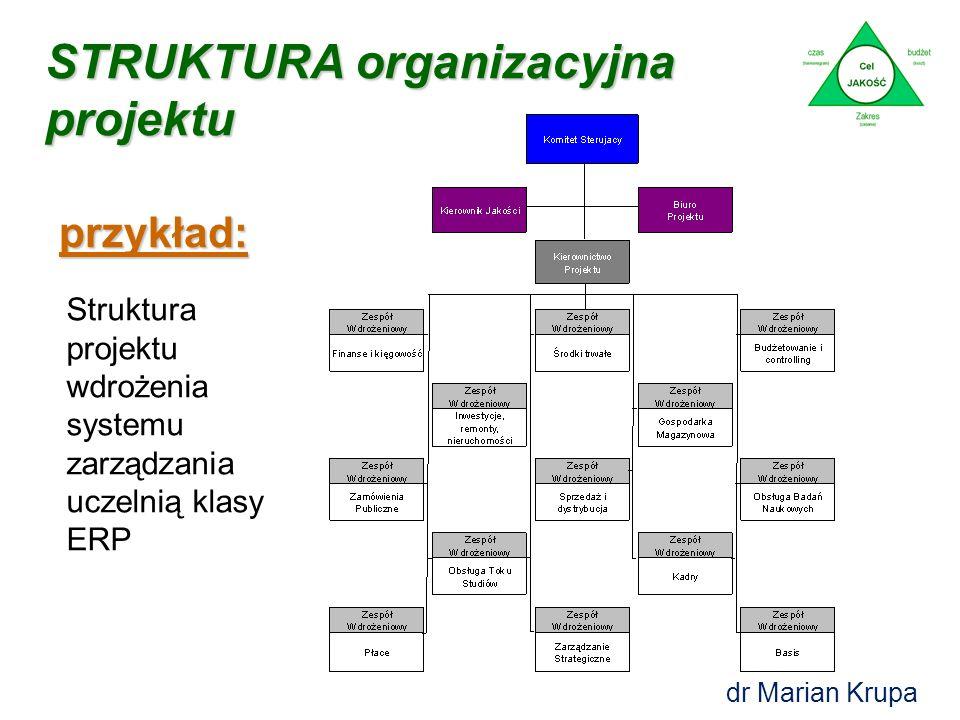 STRUKTURA organizacyjna projektu Struktura organizacyjna projektu ma za cel zdefiniowanie 1) listę osób oraz zakres ich 2) kompetencji decyzyjnych i o