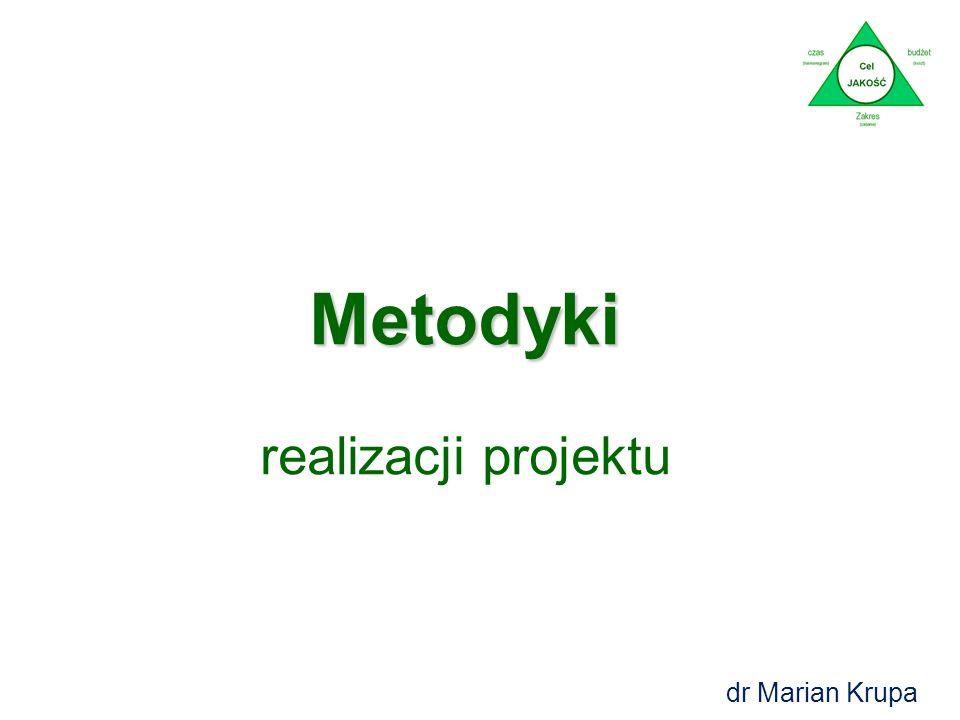 STRUKTURA organizacyjna projektu przykład: dr Marian Krupa Struktura projektu wdrożenia systemu zarządzania uczelnią klasy ERP