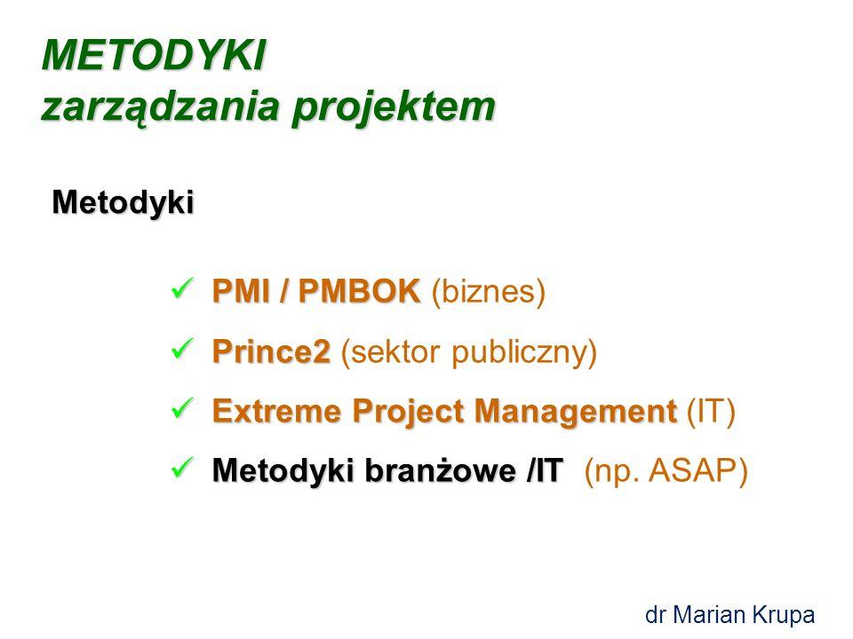1.Definiowanie celu (zakresu), zasobów i ram czasowych 2.Ustalenie budżetu projektu 3.Definiowanie czynności (zadań, faz) cząstkowych 4.Ustalenie kami