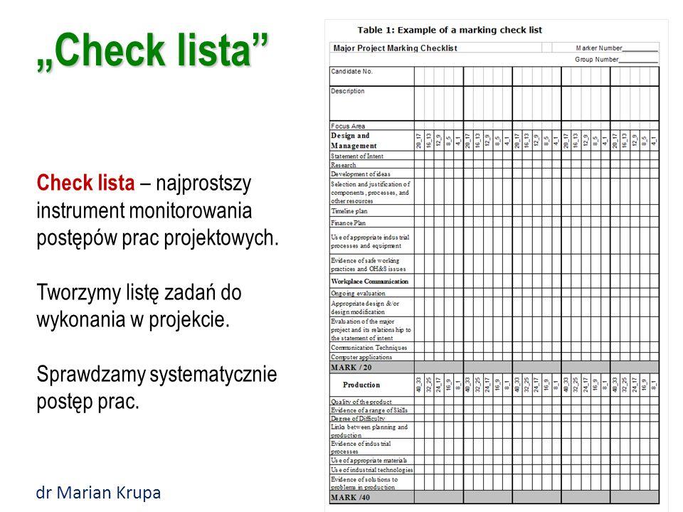 """Check lista"" dr Marian Krupa"