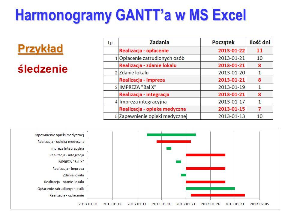 Harmonogramy GANTT'a w MS Excel
