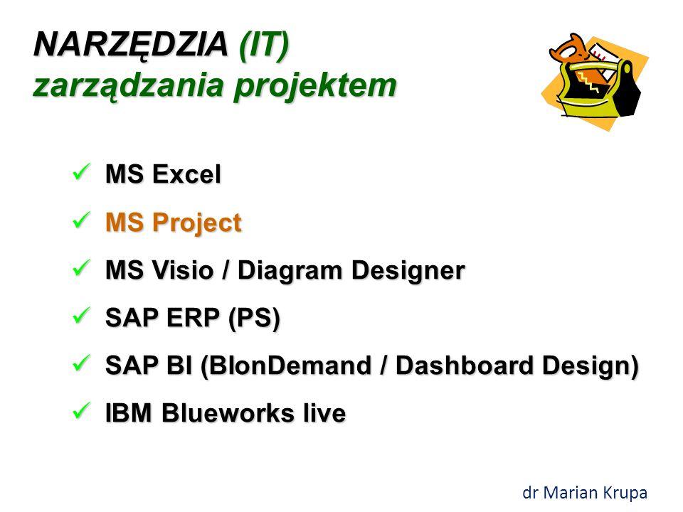 NARZĘDZIA NARZĘDZIA zarządzania projektem zarządzania projektem dr Marian Krupa