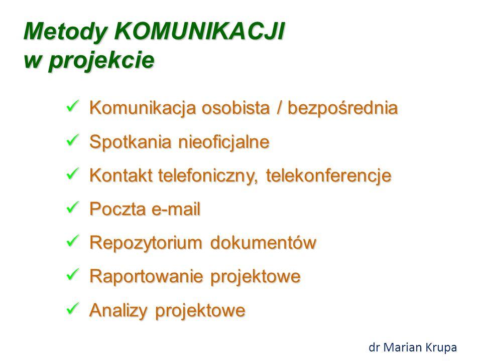 Metody komunikacji w projekcie