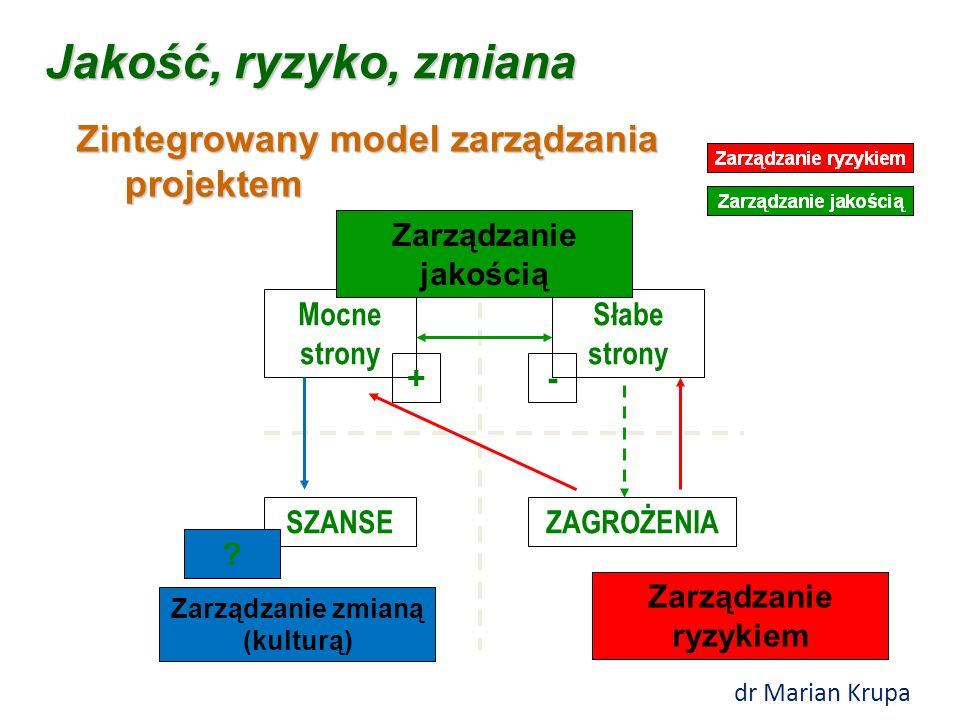 Aspekt jakości, ryzyka i zmiany w zarządzaniu projektem