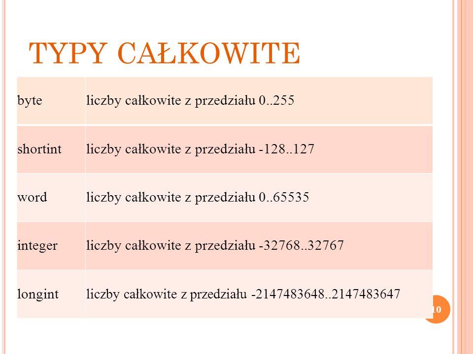 TYPY CAŁKOWITE byteliczby całkowite z przedziału 0..255 shortintliczby całkowite z przedziału -128..127 wordliczby całkowite z przedziału 0..65535 integerliczby całkowite z przedziału -32768..32767 longint liczby całkowite z przedziału -2147483648..2147483647 10