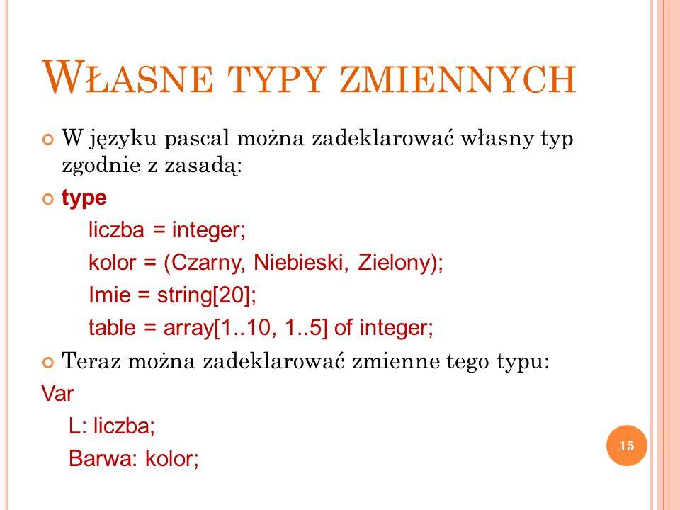 W ŁASNE TYPY ZMIENNYCH W języku pascal można zadeklarować własny typ zgodnie z zasadą: type liczba = integer; kolor = (Czarny, Niebieski, Zielony); Imie = string[20]; table = array[1..10, 1..5] of integer; Teraz można zadeklarować zmienne tego typu: Var L: liczba; Barwa: kolor; 15