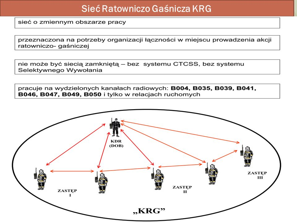 Sieć Ratowniczo Gaśnicza KRG