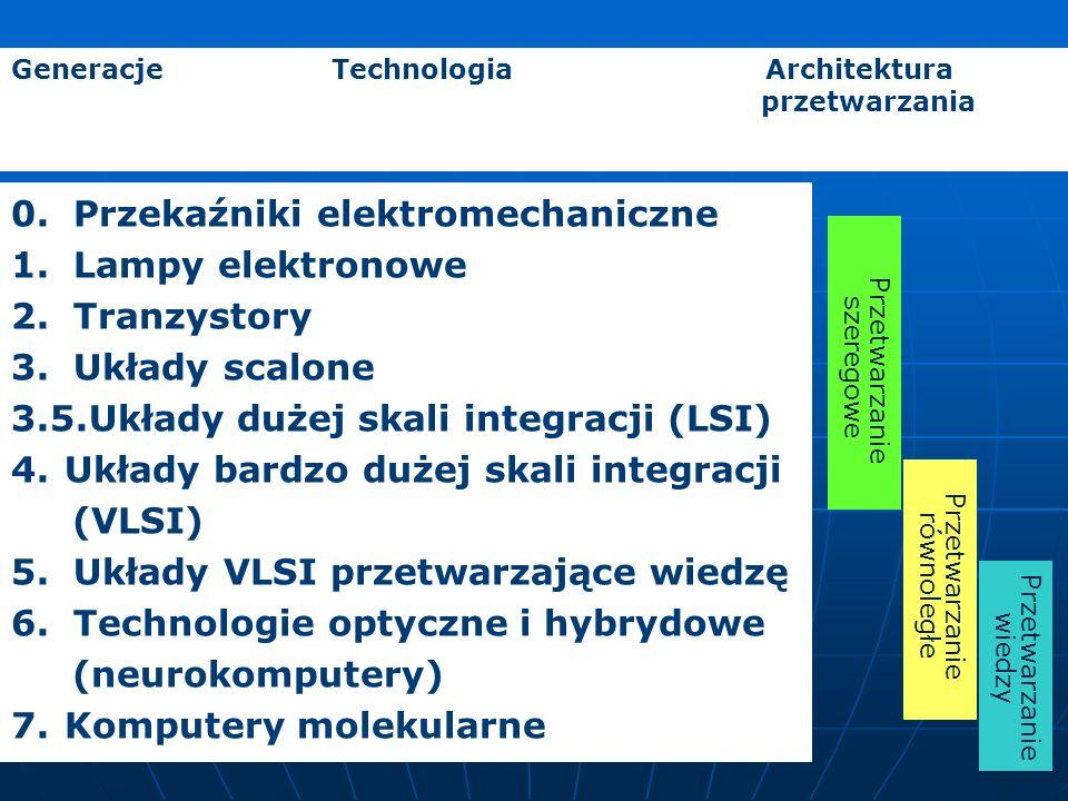 GeneracjeTechnologia Architektura przetwarzania 0.