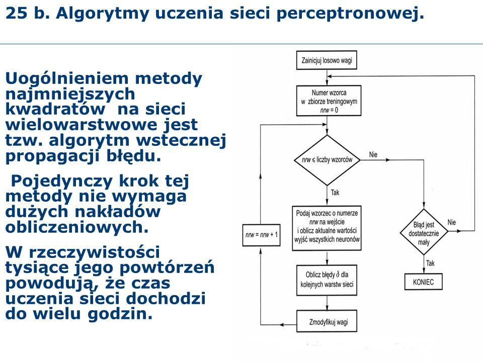 25 b. Algorytmy uczenia sieci perceptronowej.