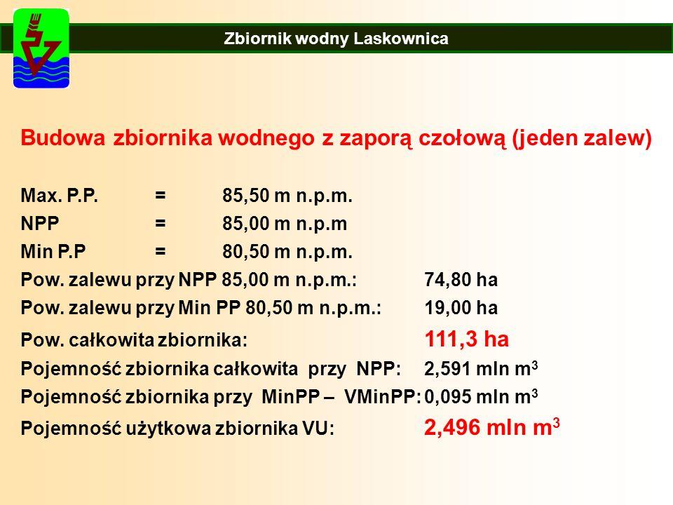 Zbiornik wodny Laskownica Budowa zbiornika wodnego z zaporą czołową (jeden zalew) Max.