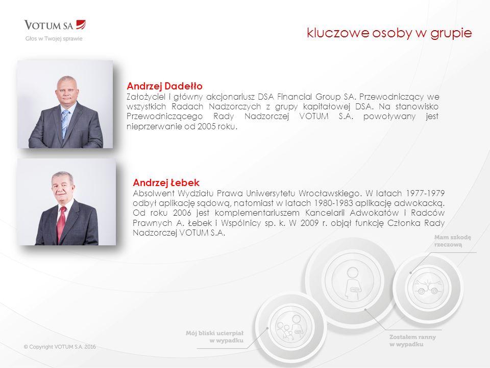 Andrzej Dadełło Założyciel i główny akcjonariusz DSA Financial Group SA.