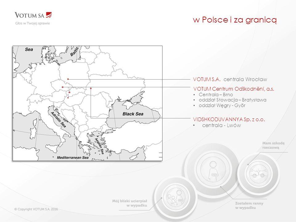 w Polsce i za granicą VOTUM S.A. centrala Wrocław VIDSHKODUVANNYA Sp.