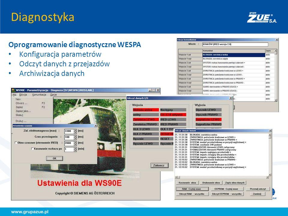 Diagnostyka Oprogramowanie diagnostyczne WESPA Konfiguracja parametrów Odczyt danych z przejazdów Archiwizacja danych