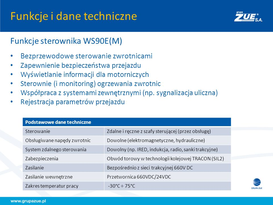 Funkcje i dane techniczne Funkcje sterownika WS90E(M) Bezprzewodowe sterowanie zwrotnicami Zapewnienie bezpieczeństwa przejazdu Wyświetlanie informacj