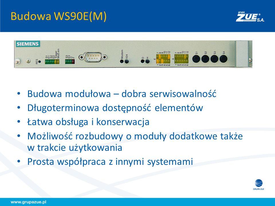 Budowa WS90E(M) Budowa modułowa – dobra serwisowalność Długoterminowa dostępność elementów Łatwa obsługa i konserwacja Możliwość rozbudowy o moduły do