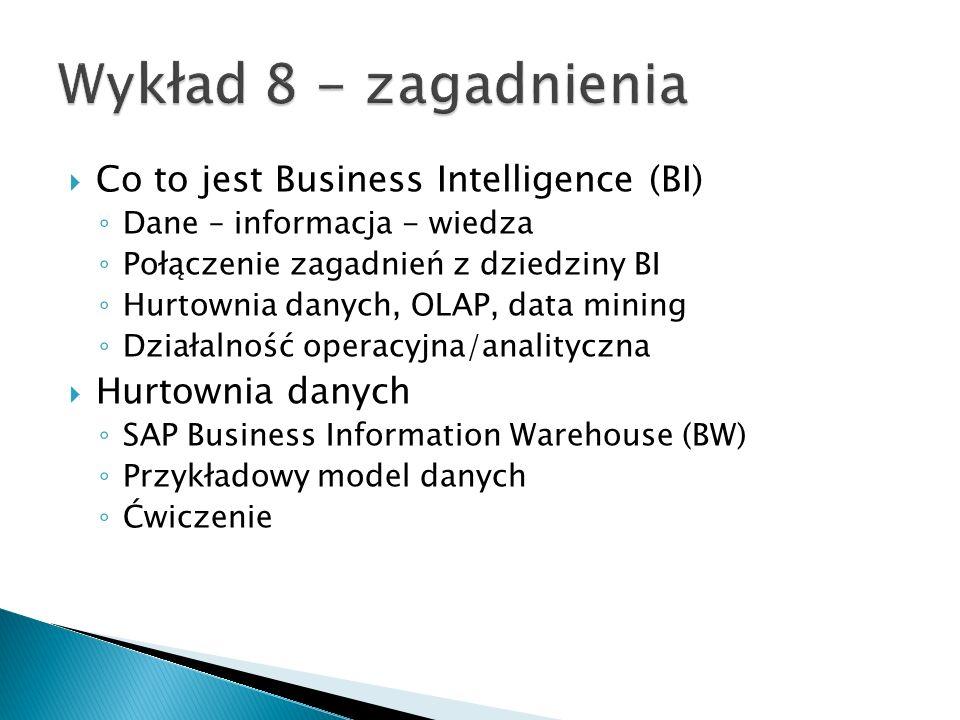 Co to jest Business Intelligence (BI) ◦ Dane – informacja - wiedza ◦ Połączenie zagadnień z dziedziny BI ◦ Hurtownia danych, OLAP, data mining ◦ Dzi