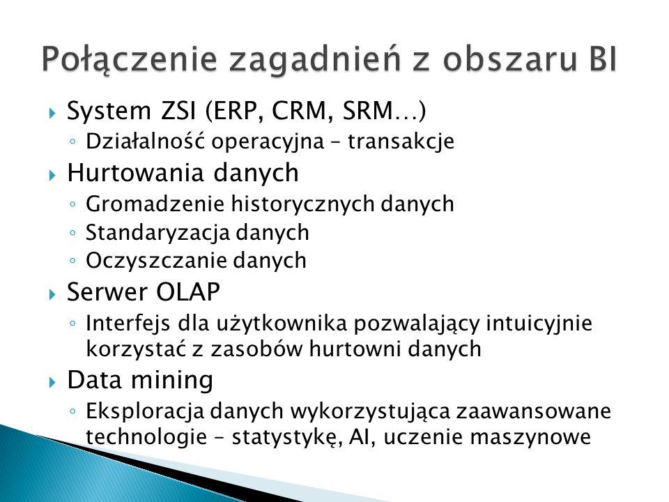  System ZSI (ERP, CRM, SRM…) ◦ Działalność operacyjna – transakcje  Hurtowania danych ◦ Gromadzenie historycznych danych ◦ Standaryzacja danych ◦ Oc