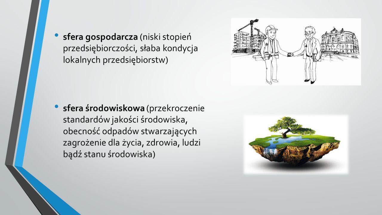 sfera gospodarcza (niski stopień przedsiębiorczości, słaba kondycja lokalnych przedsiębiorstw) sfera środowiskowa (przekroczenie standardów jakości środowiska, obecność odpadów stwarzających zagrożenie dla życia, zdrowia, ludzi bądź stanu środowiska)