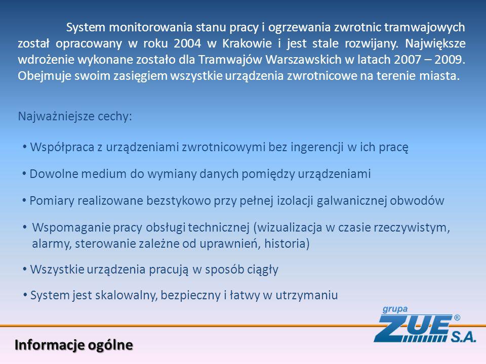 System monitorowania stanu pracy i ogrzewania zwrotnic tramwajowych został opracowany w roku 2004 w Krakowie i jest stale rozwijany. Największe wdroże
