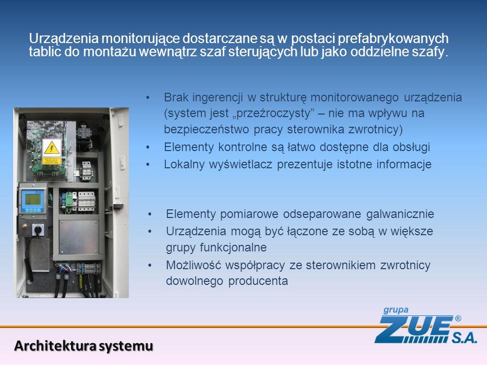 Architektura systemu Urządzenia monitorujące dostarczane są w postaci prefabrykowanych tablic do montażu wewnątrz szaf sterujących lub jako oddzielne