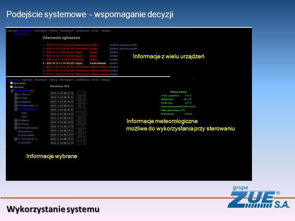 Wykorzystanie systemu Podejście systemowe- wspomaganie decyzji Informacje wybrane Informacje meteorologiczne możliwe do wykorzystania przy sterowaniu Informacje z wielu urządzeń