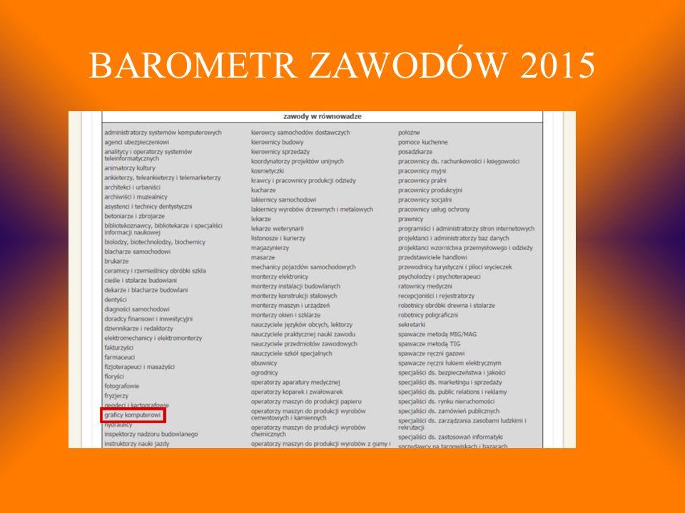 BAROMETR ZAWODÓW 2015